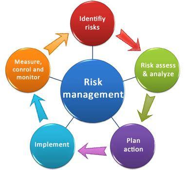 Customer Relationship Management - CRM - Marketing Plan