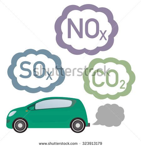 Air Pollution, Water Pollution And Land Pollution - UKEssays